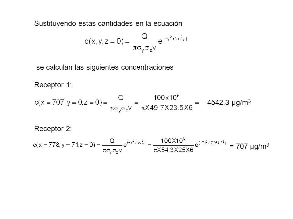 Sustituyendo estas cantidades en la ecuación se calculan las siguientes concentraciones Receptor 1: 4542.3 µg/m 3 Receptor 2: = 707 µg/m 3