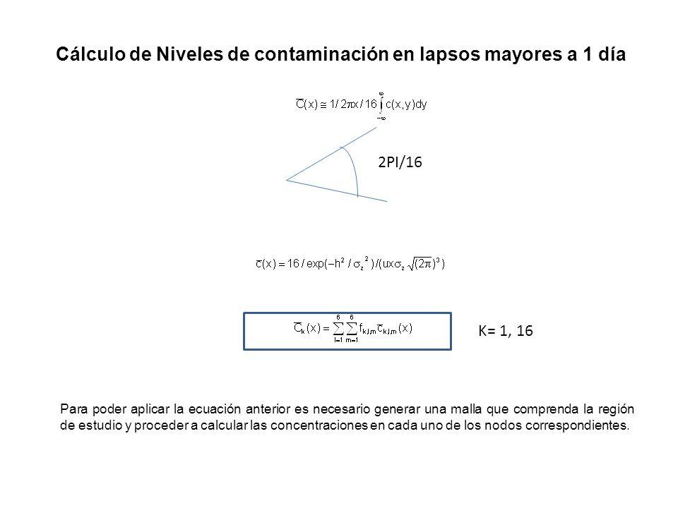 2PI/16 K= 1, 16 Cálculo de Niveles de contaminación en lapsos mayores a 1 día Para poder aplicar la ecuación anterior es necesario generar una malla q