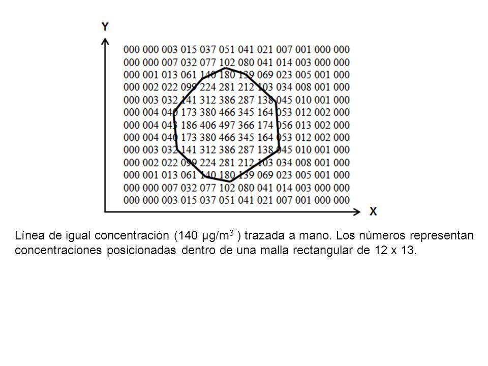 Línea de igual concentración (140 µg/m 3 ) trazada a mano. Los números representan concentraciones posicionadas dentro de una malla rectangular de 12