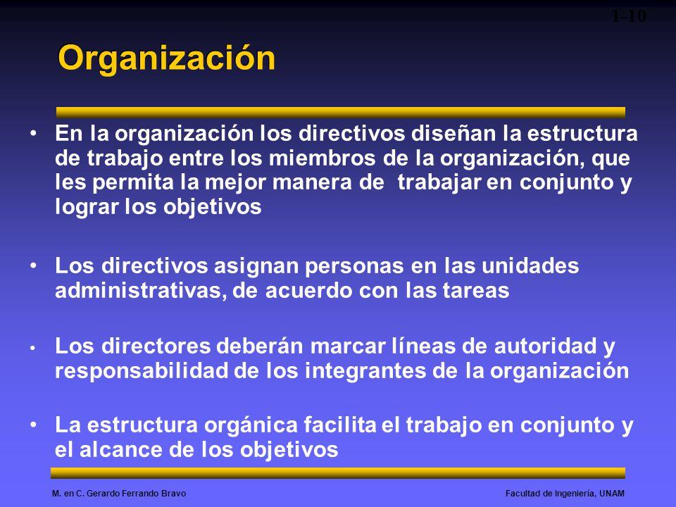 Facultad de Ingeniería, UNAMM. en C. Gerardo Ferrando Bravo Organización En la organización los directivos diseñan la estructura de trabajo entre los