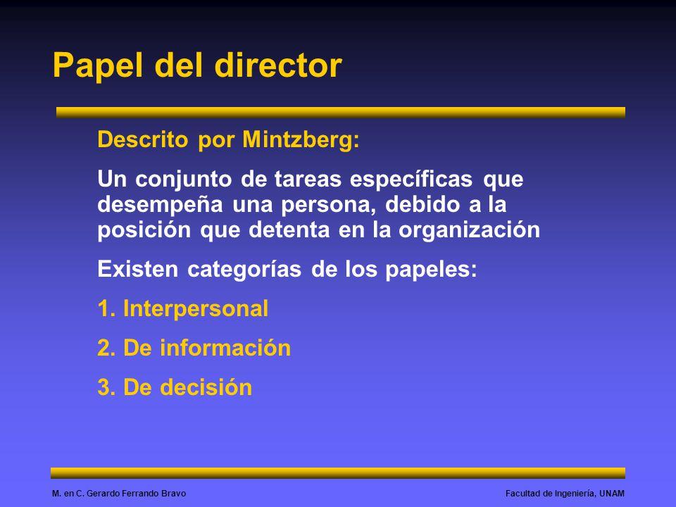 Facultad de Ingeniería, UNAMM. en C. Gerardo Ferrando Bravo Papel del director Descrito por Mintzberg: Un conjunto de tareas específicas que desempeña