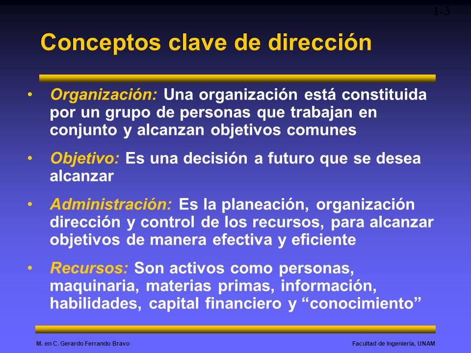 Facultad de Ingeniería, UNAMM. en C. Gerardo Ferrando Bravo Conceptos clave de dirección Organización: Una organización está constituida por un grupo