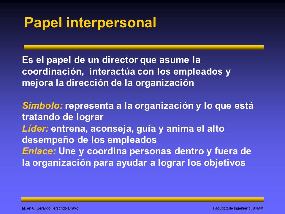 Facultad de Ingeniería, UNAMM. en C. Gerardo Ferrando Bravo Papel interpersonal Es el papel de un director que asume la coordinación, interactúa con l