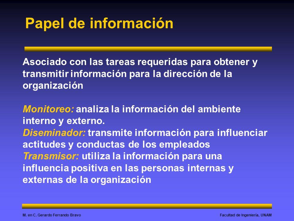 Facultad de Ingeniería, UNAMM. en C. Gerardo Ferrando Bravo Papel de información Asociado con las tareas requeridas para obtener y transmitir informac
