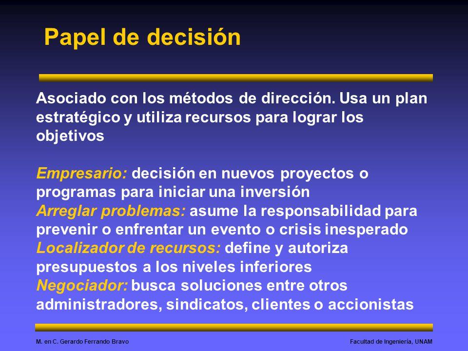 Facultad de Ingeniería, UNAMM. en C. Gerardo Ferrando Bravo Papel de decisión Asociado con los métodos de dirección. Usa un plan estratégico y utiliza