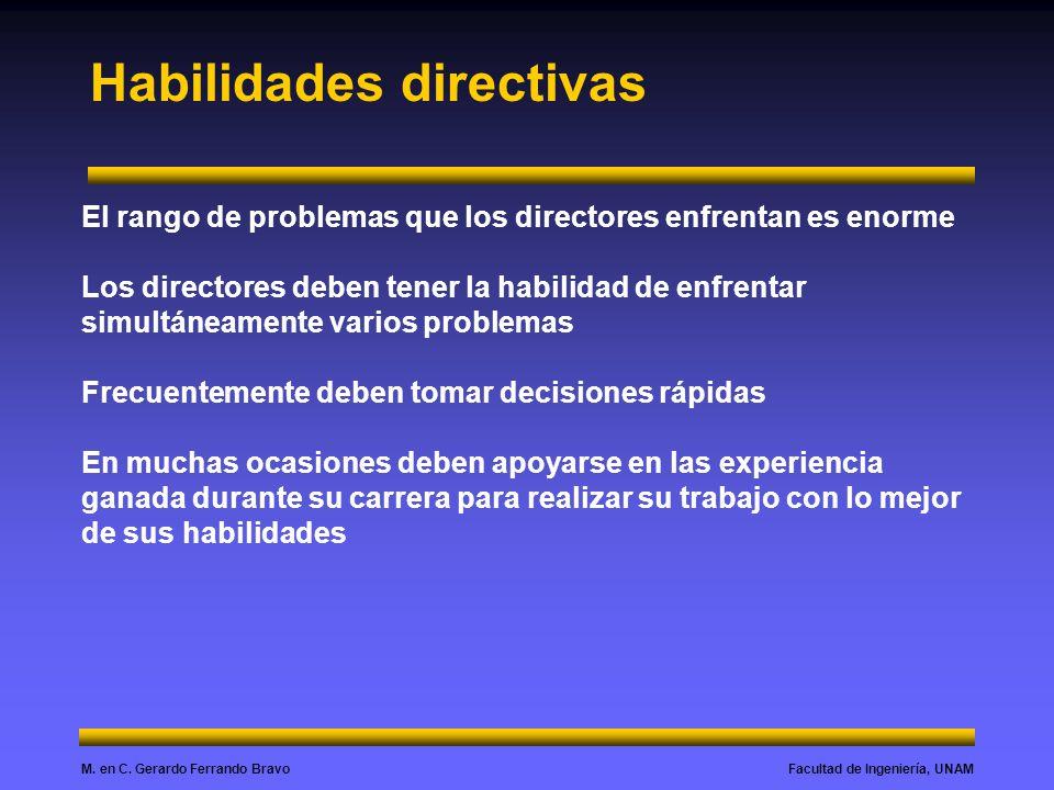 Facultad de Ingeniería, UNAMM. en C. Gerardo Ferrando Bravo Habilidades directivas El rango de problemas que los directores enfrentan es enorme Los di