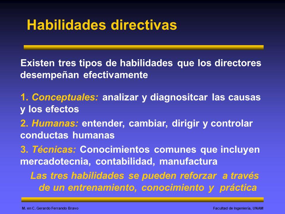 Facultad de Ingeniería, UNAMM. en C. Gerardo Ferrando Bravo Existen tres tipos de habilidades que los directores desempeñan efectivamente 1. Conceptua