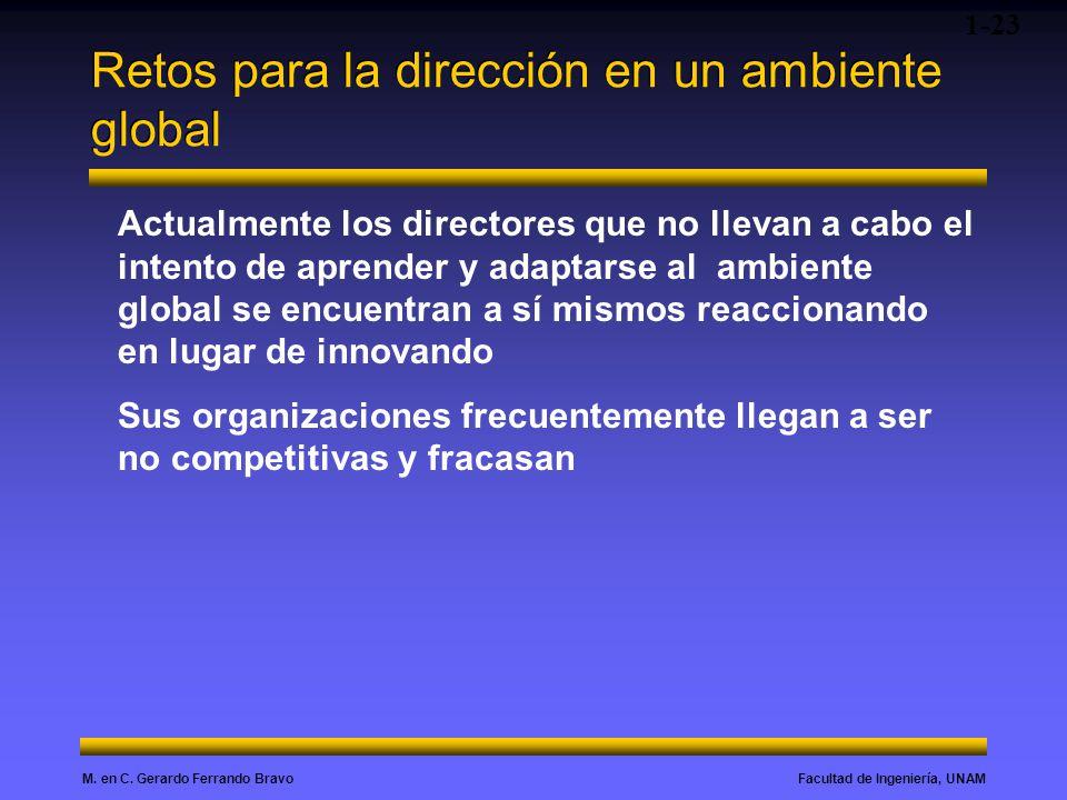Facultad de Ingeniería, UNAMM. en C. Gerardo Ferrando Bravo Retos para la dirección en un ambiente global 1-23 Actualmente los directores que no lleva
