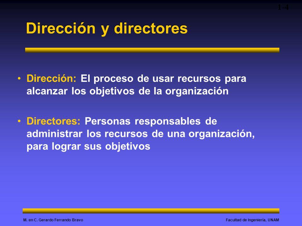 Facultad de Ingeniería, UNAMM. en C. Gerardo Ferrando Bravo Dirección y directores Dirección: El proceso de usar recursos para alcanzar los objetivos