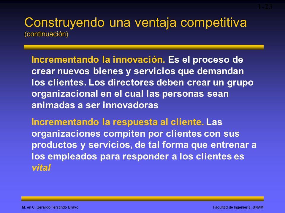 Facultad de Ingeniería, UNAMM. en C. Gerardo Ferrando Bravo Construyendo una ventaja competitiva (continuación) 1-23 Incrementando la innovación. Es e