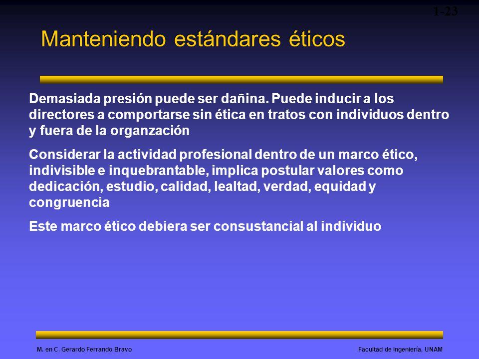 Facultad de Ingeniería, UNAMM. en C. Gerardo Ferrando Bravo Manteniendo estándares éticos 1-23 Demasiada presión puede ser dañina. Puede inducir a los