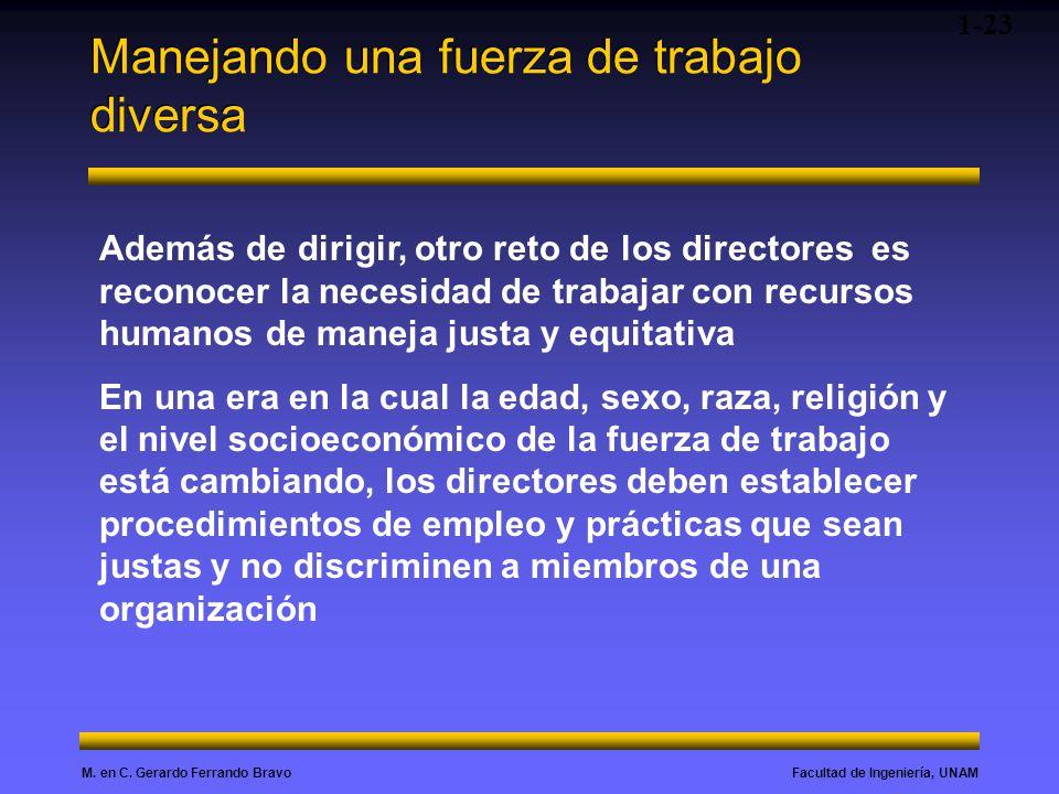 Facultad de Ingeniería, UNAMM. en C. Gerardo Ferrando Bravo Manejando una fuerza de trabajo diversa 1-23 Además de dirigir, otro reto de los directore