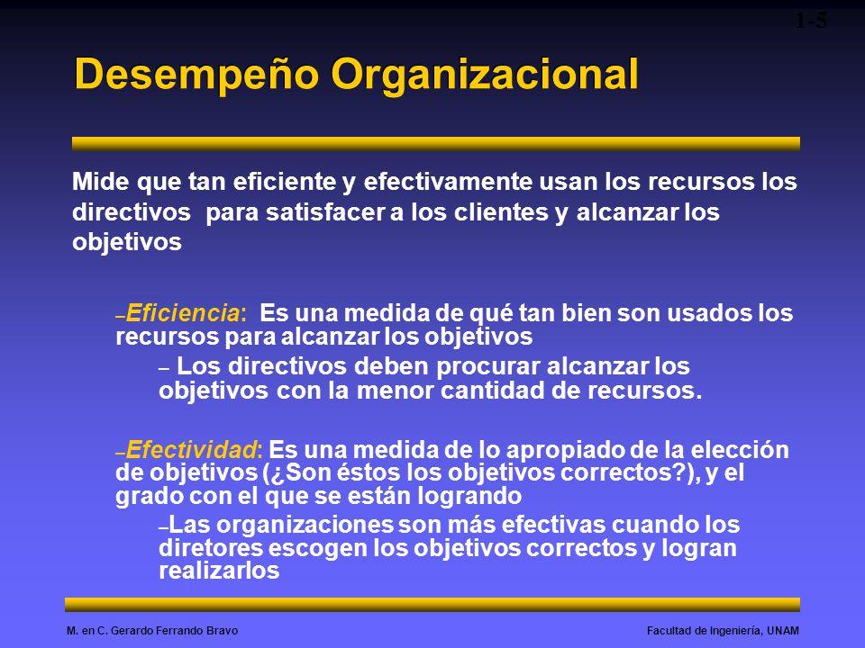 Facultad de Ingeniería, UNAMM. en C. Gerardo Ferrando Bravo Desempeño Organizacional 1-5 Mide que tan eficiente y efectivamente usan los recursos los