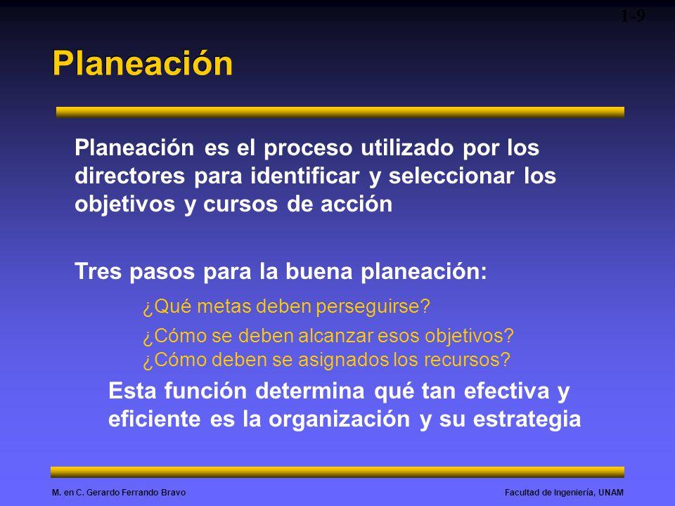 Facultad de Ingeniería, UNAMM. en C. Gerardo Ferrando Bravo Planeación 1-9 Planeación es el proceso utilizado por los directores para identificar y se