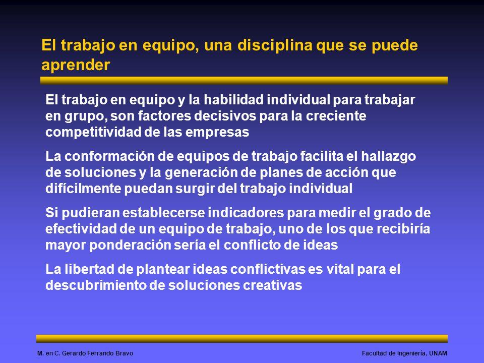 Facultad de Ingeniería, UNAMM. en C. Gerardo Ferrando Bravo El trabajo en equipo, una disciplina que se puede aprender El trabajo en equipo y la habil
