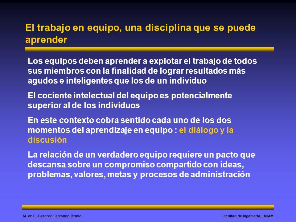 Facultad de Ingeniería, UNAMM. en C. Gerardo Ferrando Bravo El trabajo en equipo, una disciplina que se puede aprender Los equipos deben aprender a ex