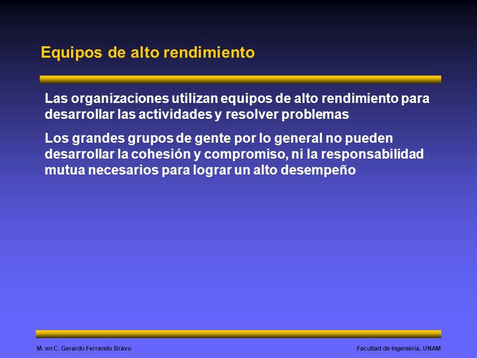Facultad de Ingeniería, UNAMM. en C. Gerardo Ferrando Bravo Equipos de alto rendimiento Las organizaciones utilizan equipos de alto rendimiento para d