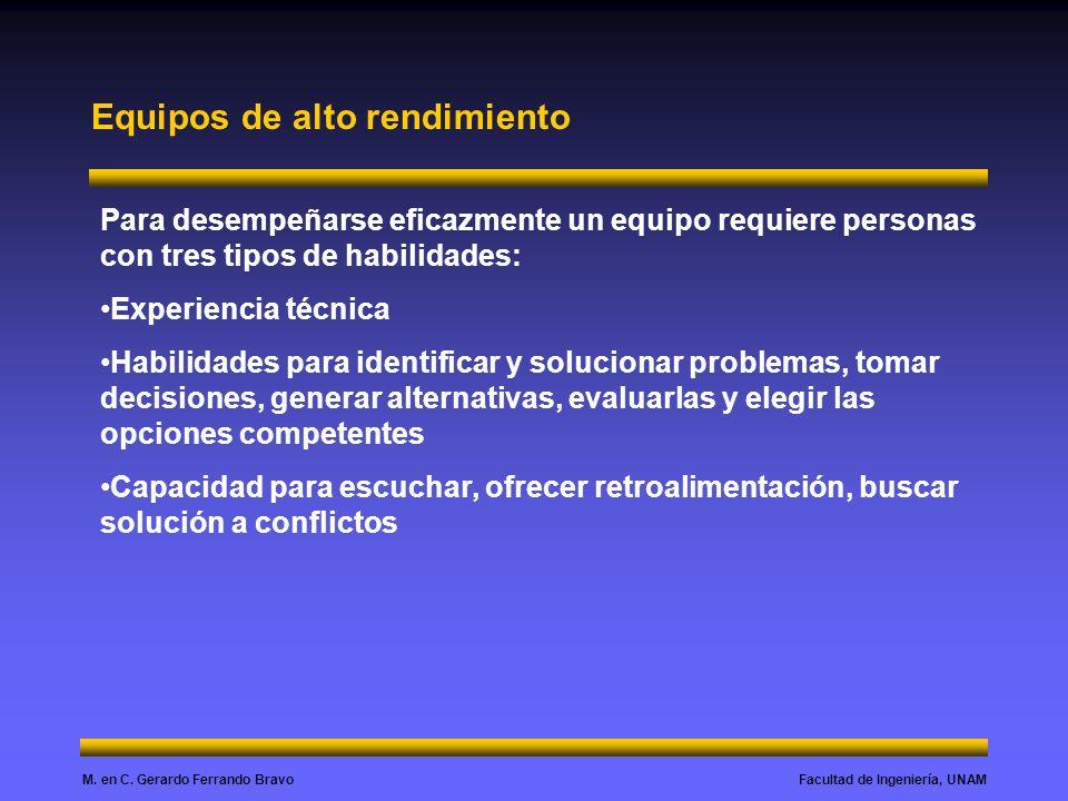Facultad de Ingeniería, UNAMM. en C. Gerardo Ferrando Bravo Equipos de alto rendimiento Para desempeñarse eficazmente un equipo requiere personas con