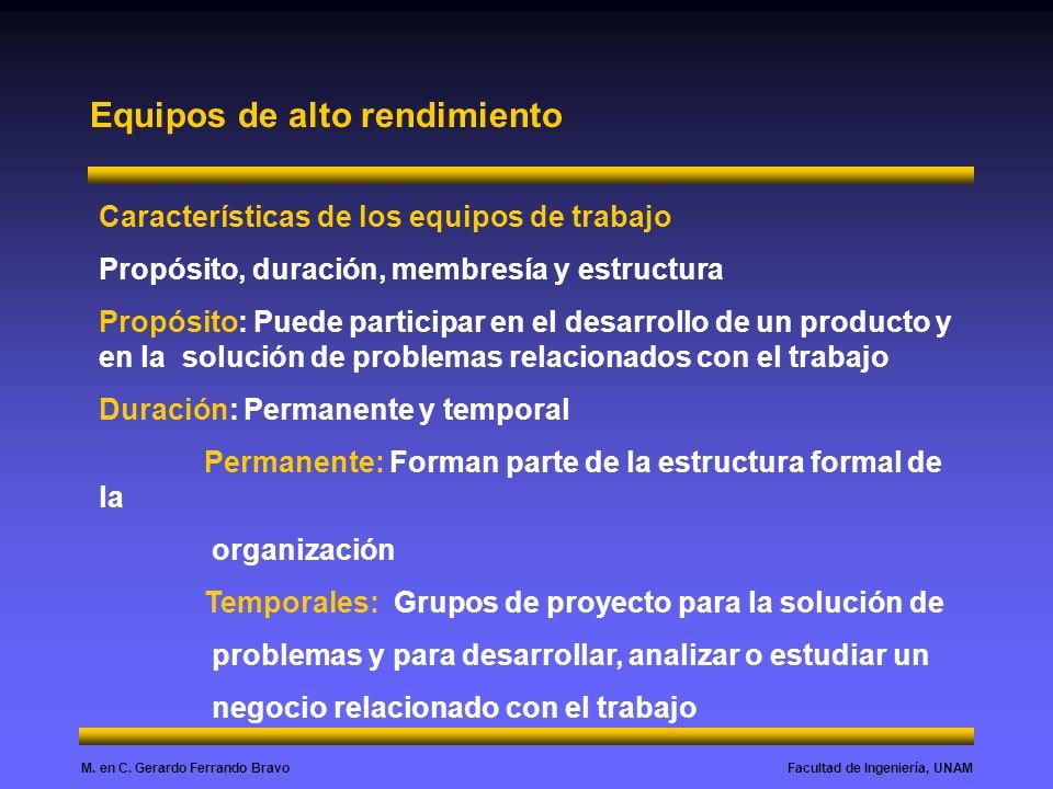 Facultad de Ingeniería, UNAMM. en C. Gerardo Ferrando Bravo Equipos de alto rendimiento Características de los equipos de trabajo Propósito, duración,