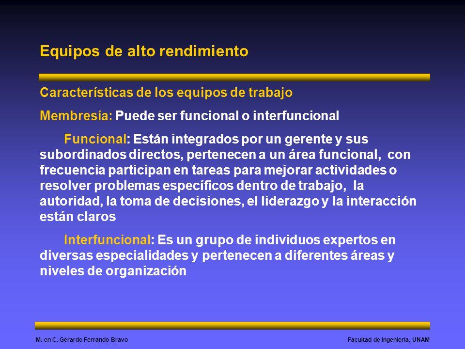 Facultad de Ingeniería, UNAMM. en C. Gerardo Ferrando Bravo Equipos de alto rendimiento Características de los equipos de trabajo Membresía: Puede ser
