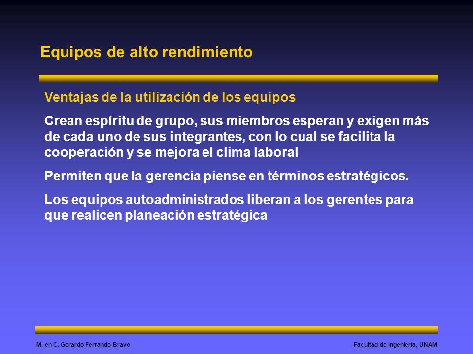 Facultad de Ingeniería, UNAMM. en C. Gerardo Ferrando Bravo Equipos de alto rendimiento Ventajas de la utilización de los equipos Crean espíritu de gr
