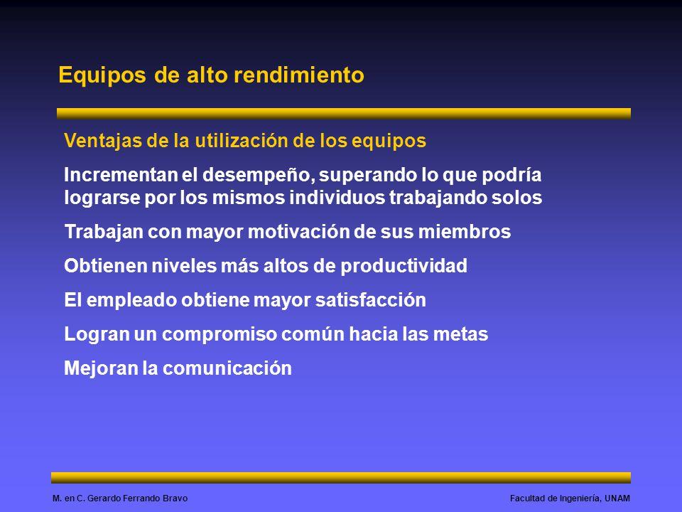 Facultad de Ingeniería, UNAMM. en C. Gerardo Ferrando Bravo Equipos de alto rendimiento Ventajas de la utilización de los equipos Incrementan el desem