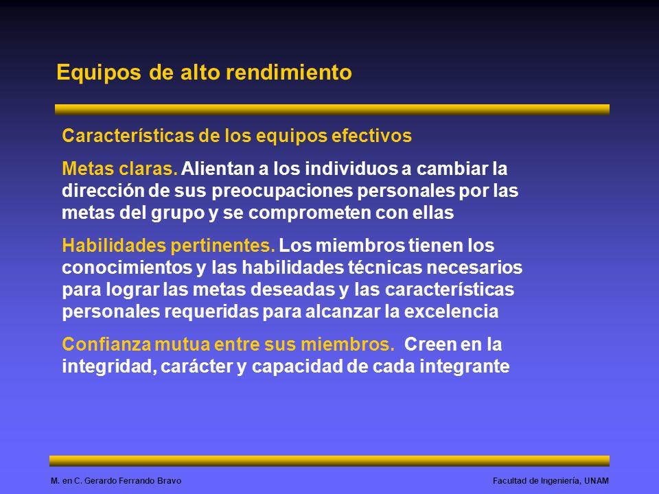 Facultad de Ingeniería, UNAMM. en C. Gerardo Ferrando Bravo Equipos de alto rendimiento Características de los equipos efectivos Metas claras. Alienta
