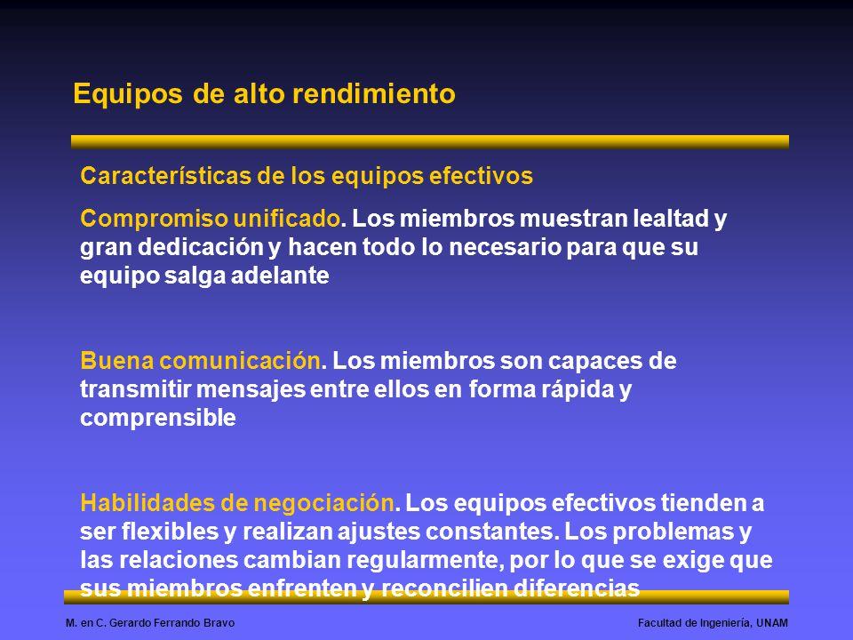 Facultad de Ingeniería, UNAMM. en C. Gerardo Ferrando Bravo Equipos de alto rendimiento Características de los equipos efectivos Compromiso unificado.