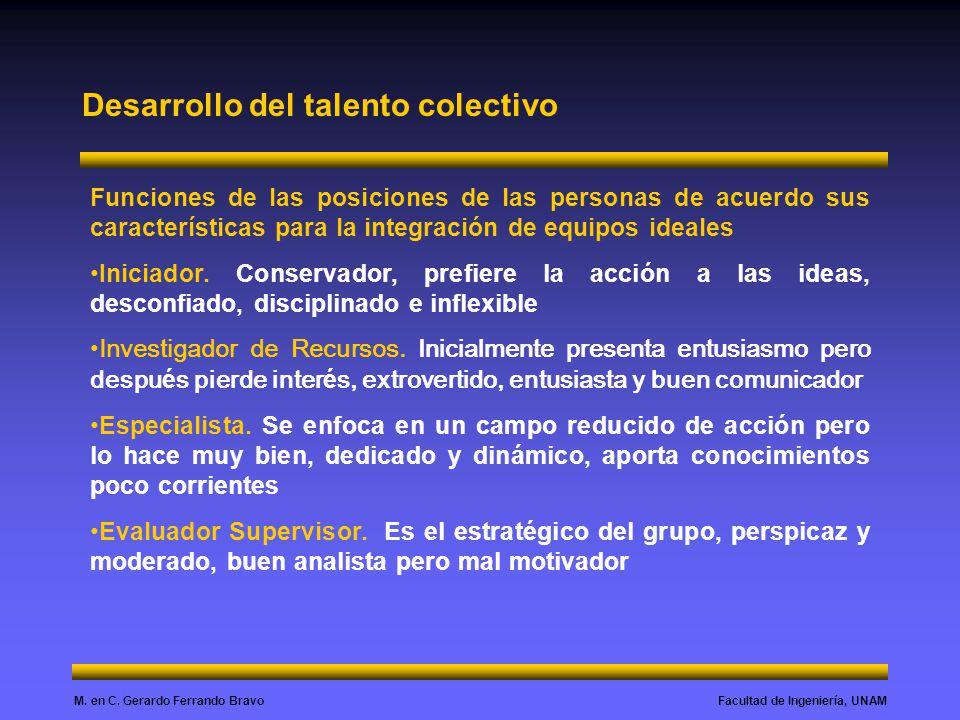 Facultad de Ingeniería, UNAMM. en C. Gerardo Ferrando Bravo Desarrollo del talento colectivo Funciones de las posiciones de las personas de acuerdo su