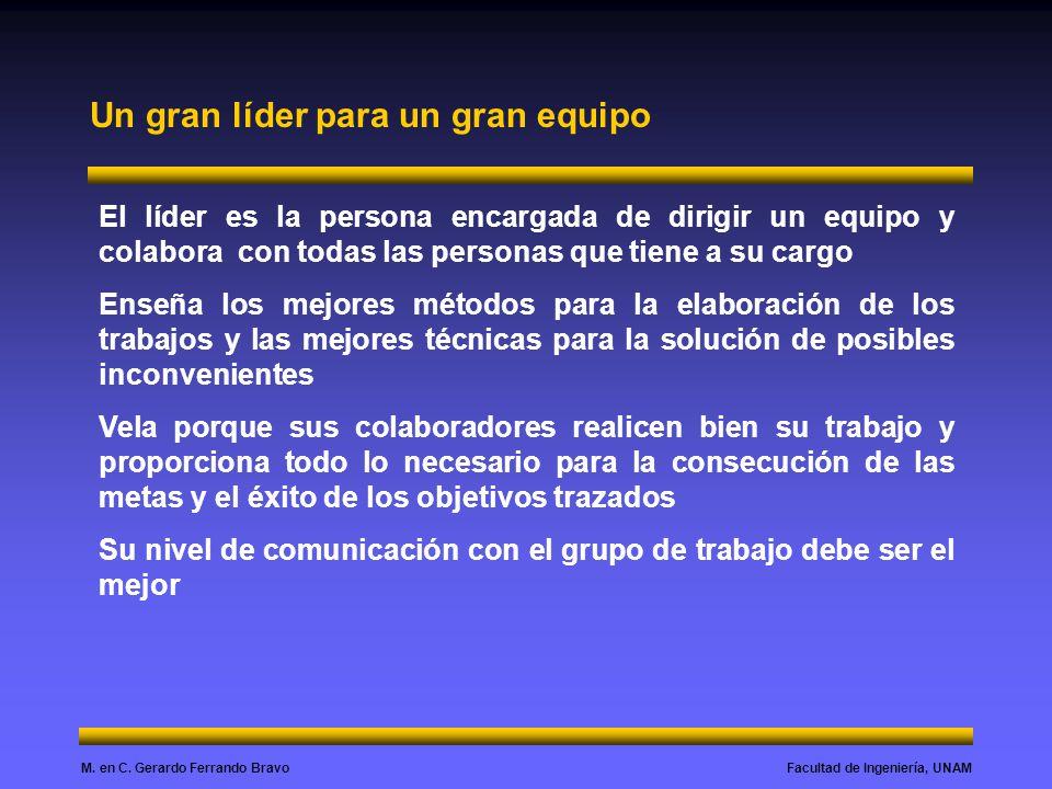 Facultad de Ingeniería, UNAMM. en C. Gerardo Ferrando Bravo Un gran líder para un gran equipo El líder es la persona encargada de dirigir un equipo y