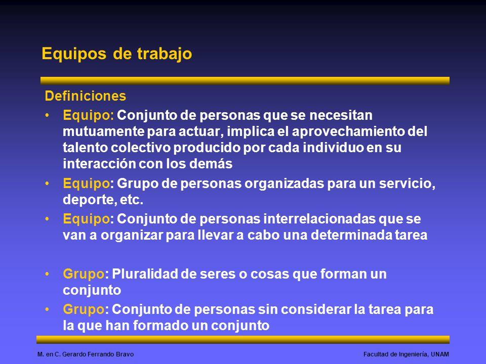Facultad de Ingeniería, UNAMM. en C. Gerardo Ferrando Bravo Equipos de trabajo Definiciones Equipo: Conjunto de personas que se necesitan mutuamente p