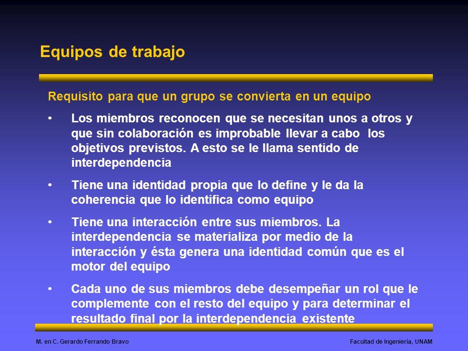 Facultad de Ingeniería, UNAMM. en C. Gerardo Ferrando Bravo Equipos de trabajo Requisito para que un grupo se convierta en un equipo Los miembros reco