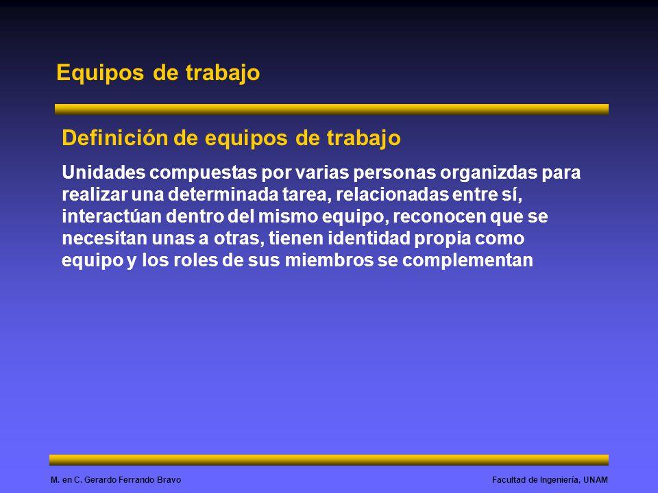 Facultad de Ingeniería, UNAMM. en C. Gerardo Ferrando Bravo Equipos de trabajo Definición de equipos de trabajo Unidades compuestas por varias persona