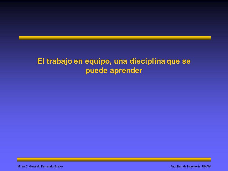 Facultad de Ingeniería, UNAMM. en C. Gerardo Ferrando Bravo El trabajo en equipo, una disciplina que se puede aprender