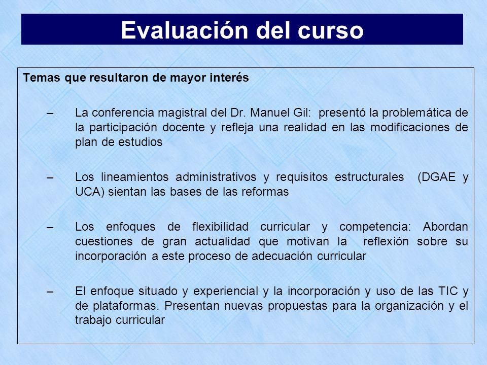 Evaluación del curso Temas que resultaron de mayor interés –La conferencia magistral del Dr. Manuel Gil: presentó la problemática de la participación