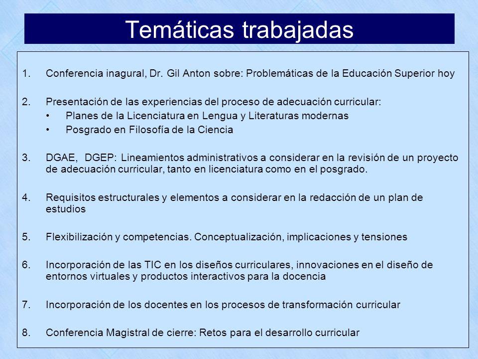 Temáticas trabajadas 1.Conferencia inagural, Dr. Gil Anton sobre: Problemáticas de la Educación Superior hoy 2.Presentación de las experiencias del pr