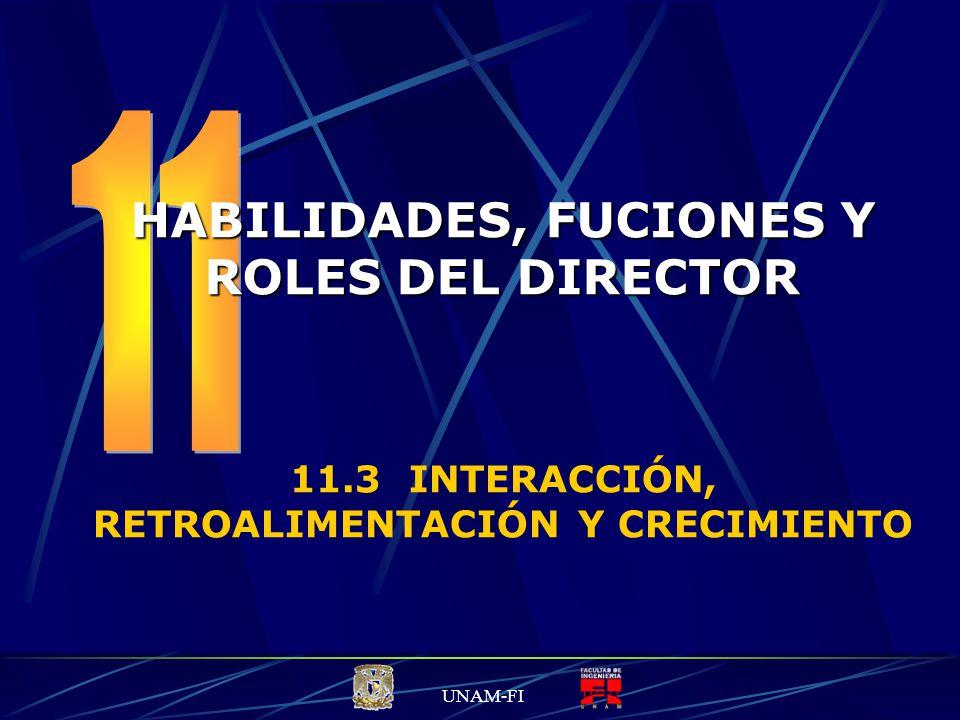 UNAM-FI HABILIDADES, FUCIONES Y ROLES DEL DIRECTOR 11.3 INTERACCIÓN, RETROALIMENTACIÓN Y CRECIMIENTO