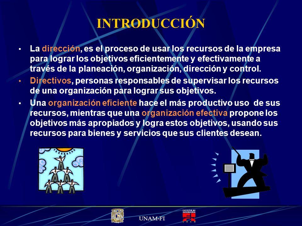 UNAM-FI INTRODUCCIÓN La dirección, es el proceso de usar los recursos de la empresa para lograr los objetivos eficientemente y efectivamente a través de la planeación, organización, dirección y control.