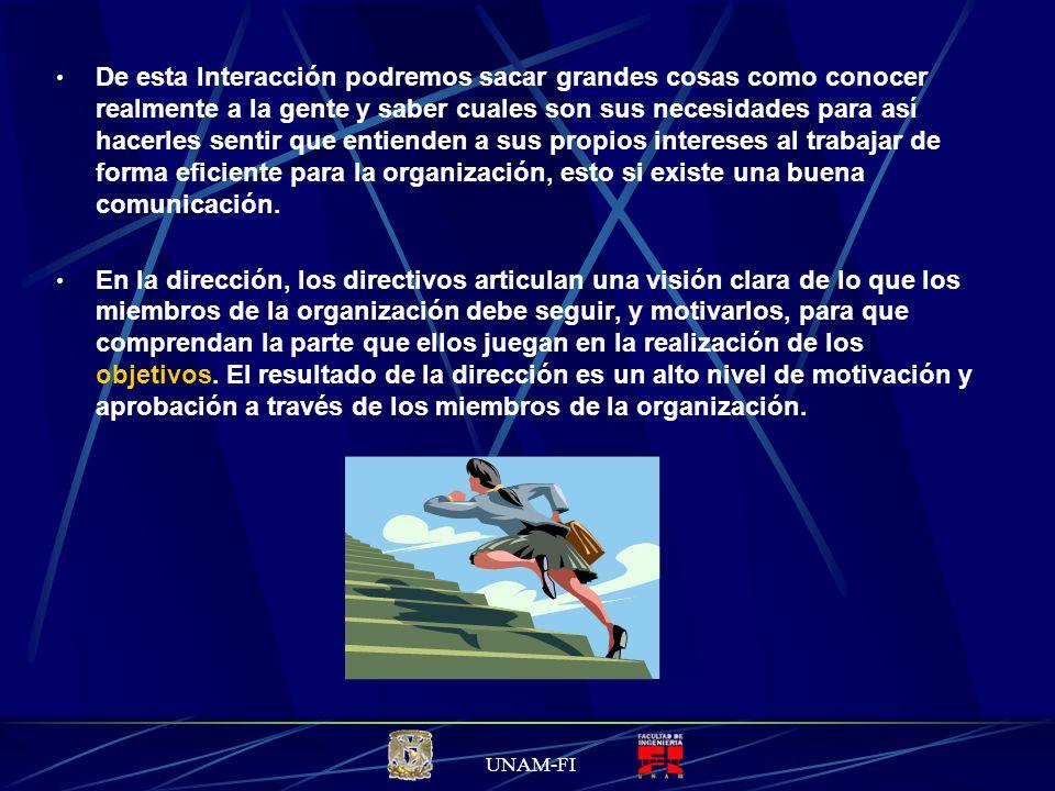 UNAM-FI Si la Interacción es adecuada: Libres de aproximarse presentar opciones y sugerencias de cómo mejorar.