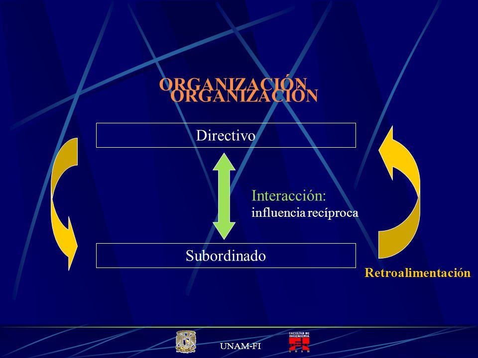UNAM-FI