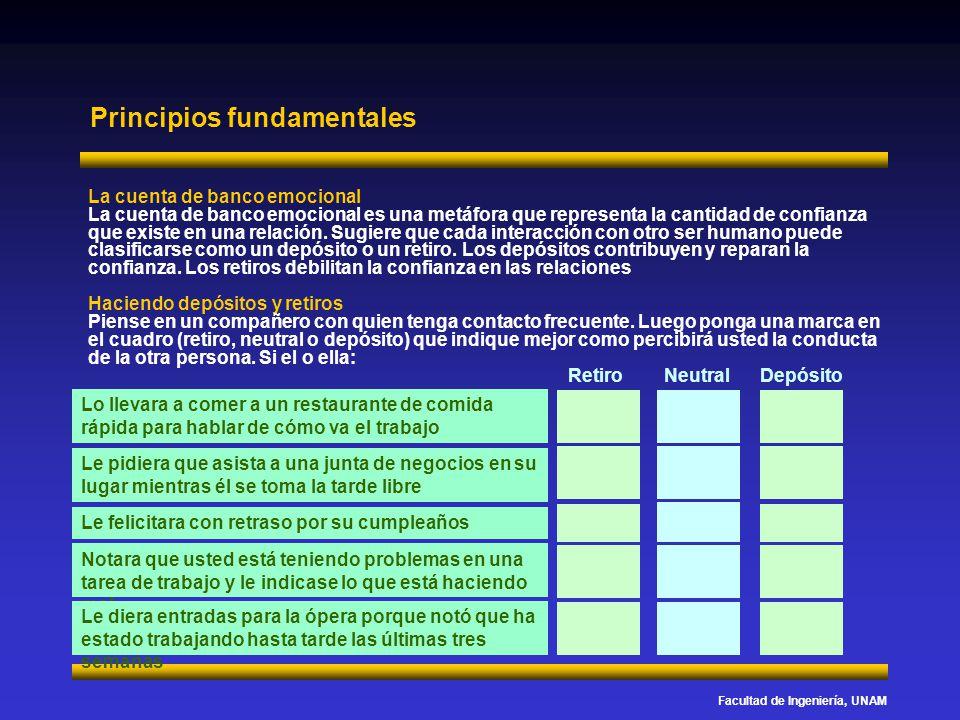 Facultad de Ingeniería, UNAM Principios fundamentales La cuenta de banco emocional La cuenta de banco emocional es una metáfora que representa la cant