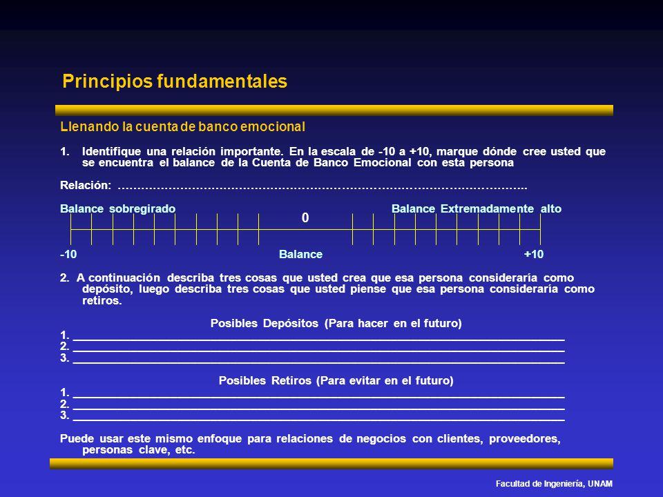 Facultad de Ingeniería, UNAM Principios fundamentales Llenando la cuenta de banco emocional 1. Identifique una relación importante. En la escala de -1