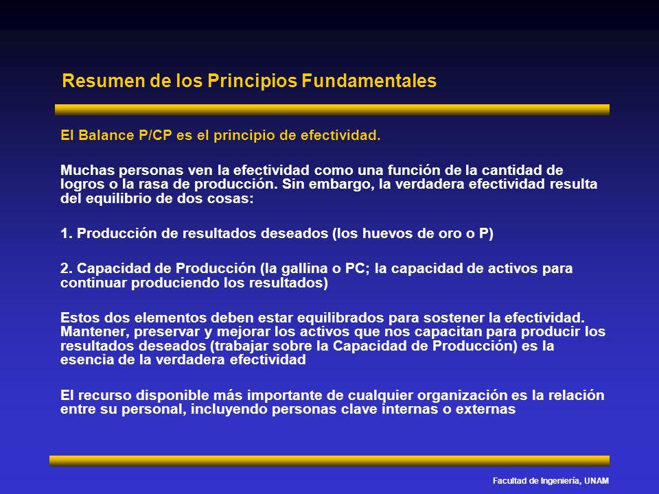 Facultad de Ingeniería, UNAM Resumen de los Principios Fundamentales El Balance P/CP es el principio de efectividad. Muchas personas ven la efectivida