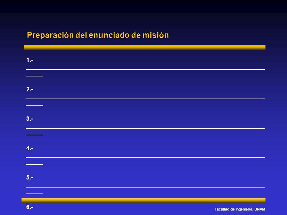 Facultad de Ingeniería, UNAM Preparación del enunciado de misión 1.- _____________________________________________________________________________ ___