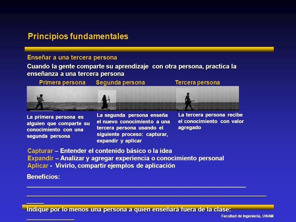 Facultad de Ingeniería, UNAM Principios fundamentales Enseñar a una tercera persona Cuando la gente comparte su aprendizaje con otra persona, practica
