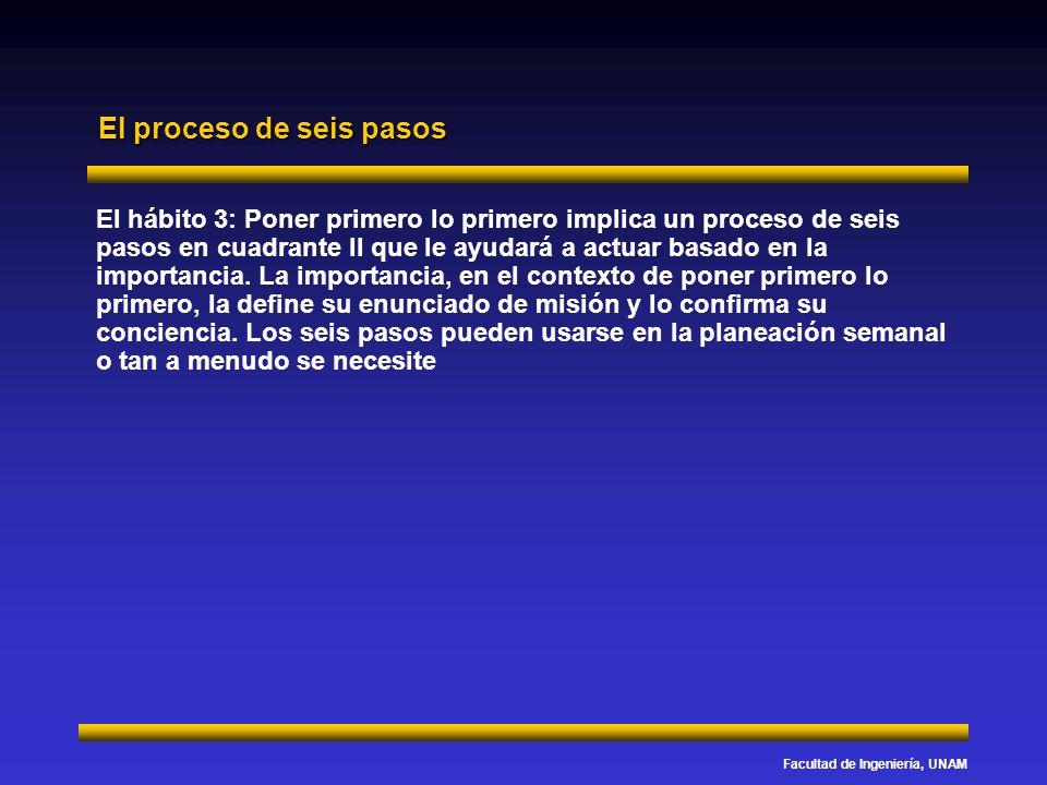 Facultad de Ingeniería, UNAM El proceso de seis pasos El hábito 3: Poner primero lo primero implica un proceso de seis pasos en cuadrante II que le ay