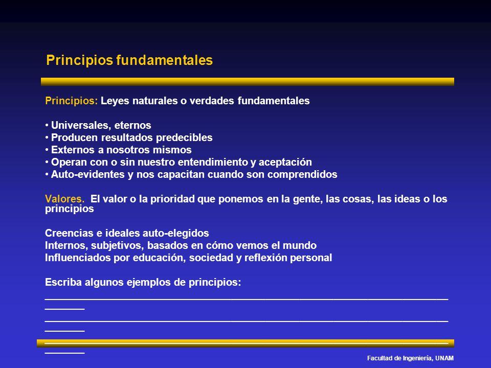 Facultad de Ingeniería, UNAM Principios fundamentales Principios: Leyes naturales o verdades fundamentales Universales, eternos Producen resultados pr