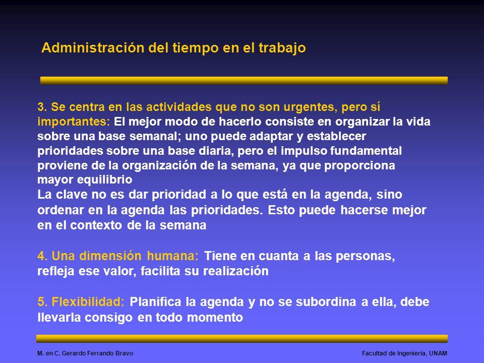 Facultad de Ingeniería, UNAMM.en C. Gerardo Ferrando Bravo 3.