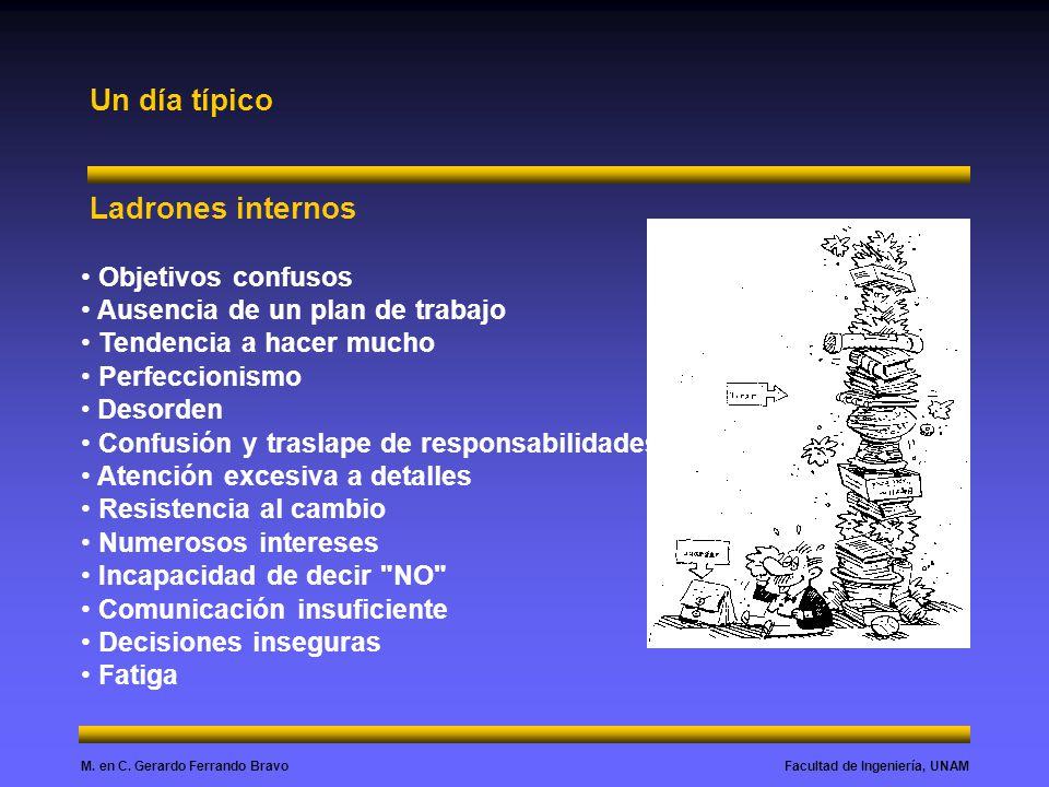 Facultad de Ingeniería, UNAMM.en C. Gerardo Ferrando Bravo Segundo.