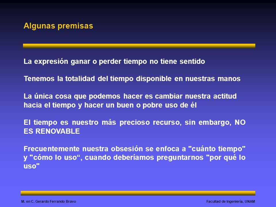Facultad de Ingeniería, UNAMM. en C. Gerardo Ferrando Bravo Conclusiones
